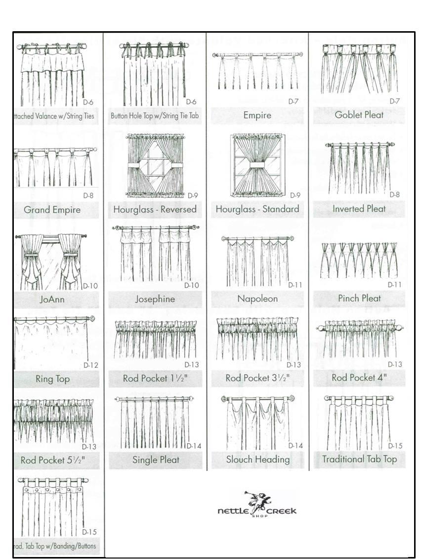Cool Curtain Hook Types Photos - Bathtub for Bathroom Ideas ...