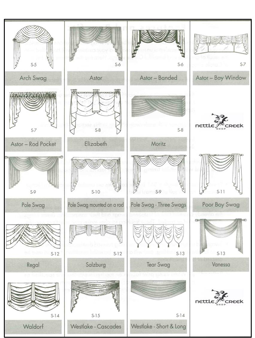 Custom drapery nettle creek interiors for Types of drapes and curtains