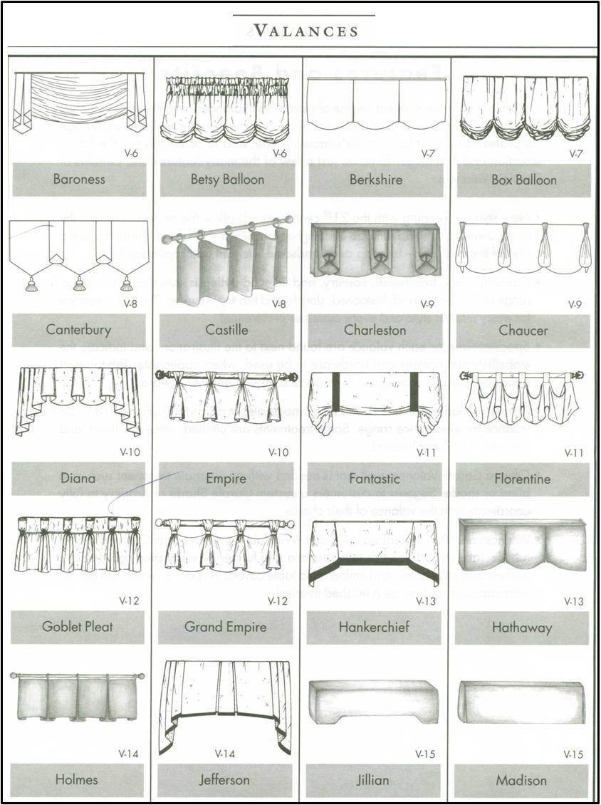 1000 images about drapes curtains swags pelmets for Window types names